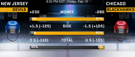 Chicago Blackhawks vs New Jersey Devils - Sportsbook.ag NHL Puck Betting Lines