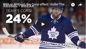 Corsi Ratings Screenshot