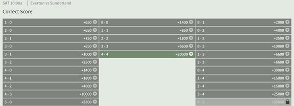 Everton correct score