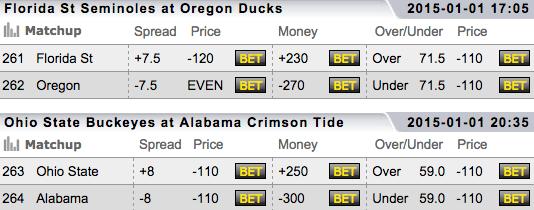 Florida State vs Oregon - TopBet NCAAF Playoff Betting Odds - Alabama vs Ohio State