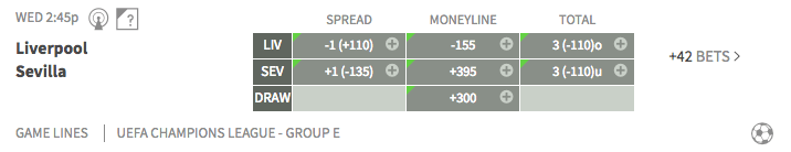 Liverpool vs Sevilla Spread, Moneyline, Total at Bovada