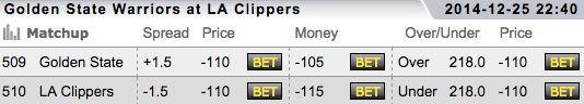 Los Angeles Clippers vs Golden State Warriors NBA 2014 Christmas Day  Betting Odds