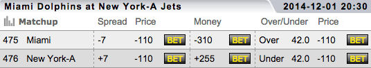 Miami Dolphins vs New York Jets - TopBet Sportsbook NFL Week 13 Betting Lines