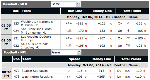 Nationals vs Giants - SportsBetting.ag MLB Betting Lines - Dodgers vs Cardinals