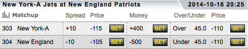 New England Patriots vs New York Jets TopBet NFL Week 7 Betting Odds