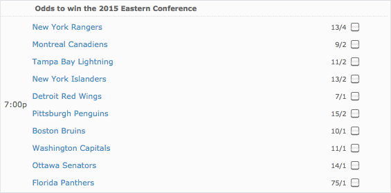 NHL 2015 Eastern Conference Championship Bovada Futures Odds