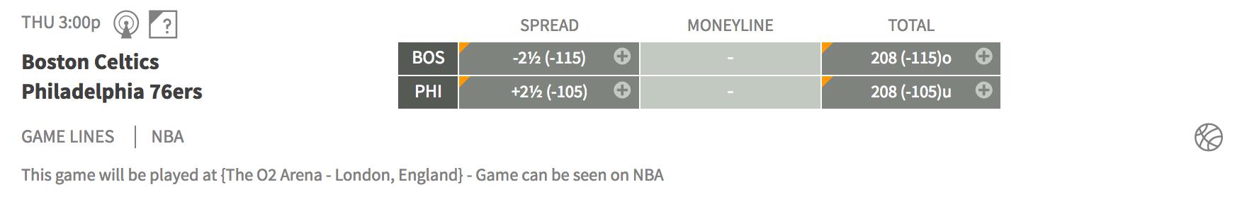 Sixers vs Celtics NBA London Game 2018