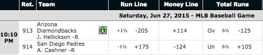 SportsBetting.ag MLB Game Day Lines - San Diego Padres vs Arizona Diamondbacks