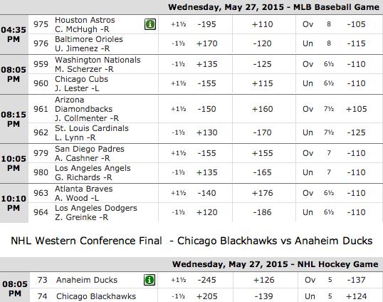 SportsBetting.ag Online Sportsbook - MLB & NHL Betting Odds