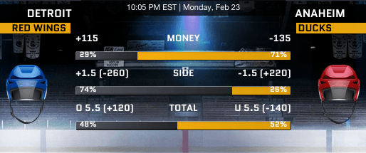 Sportsbook.ag NHL Wagering Lines - Detroit Red Wings vs Anaheim Ducks