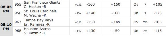 St. Louis vs San Francisco - SportsBetting.ag MLB Betting Lines - Houston vs Tampa Bay