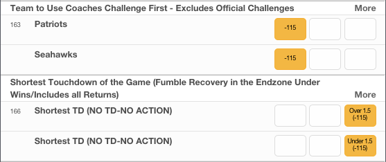 Super Bowl XLIX Touchdown and Coaches Challenge Proposition Betting Odds