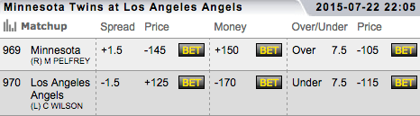 TopBet MLB Wagering Lines - Minnesota Twins vs Los Angeles Angels