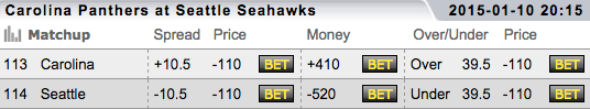 TopBet NFL 2015 NFC Divisional Playoff Prices - Seattle Seahawks vs Carolina Panthers