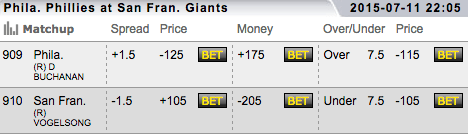TopBet Online Sportsbook MLB Odds - Philadelphia Phillies vs San Francisco Giants