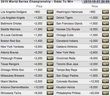 TopBet Sportsbook Major League Baseball 2015 Wolrd Series Futures Odds