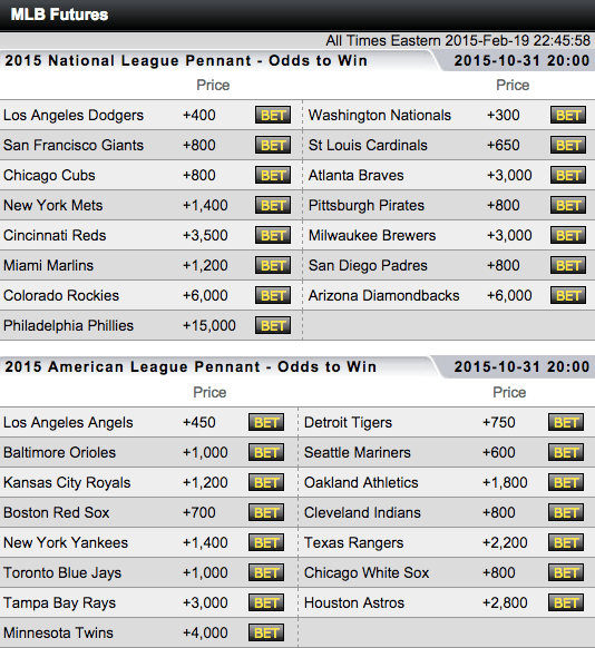 TopBet Sportsbook Major League Baseball Pennant Winning Futures Odds