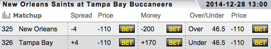 TopBet Sportsbook NFL Week 17 Betting Odds - Buccaneers vs Saints