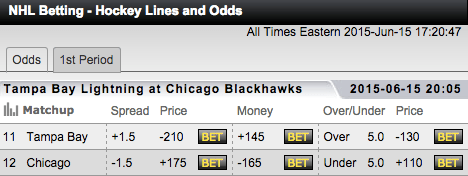 TopBet Sportsbook NHL Stanley Cup Game 6 Odds - Tampa Bay Lightning vs Chicago Blackhawks
