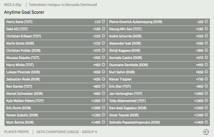 Tottenham vs Dortmund Goal Scorer odds at Bovada