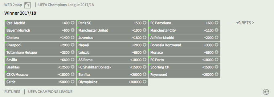 UCL Tournament's Odds